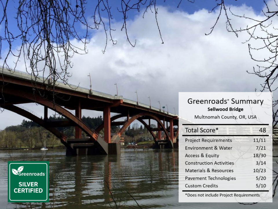 Sellwood Bridge Replacement: Sellwood Bridge | Greenroads